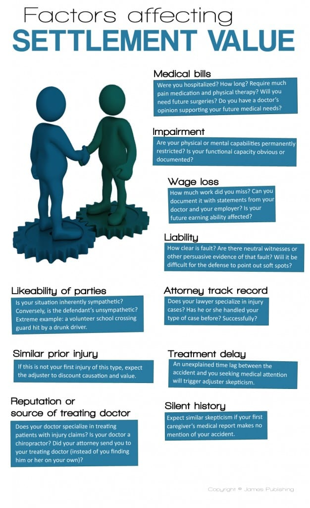 Factors Affecting Settlement Value Personal Injury Law Firm